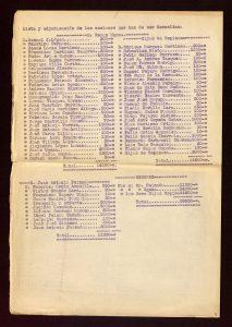 Lista incompleta de accionistas de la Compañía del Ferrocarril de Tomelloso.
